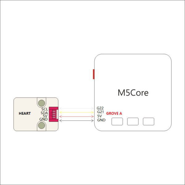 M5Stack用心拍センサユニット【M5STACK-HEARTRATE-UNIT】