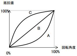 https://www.marutsu.co.jp/contents/shop/marutsu/mame/78_images/781x5.jpg